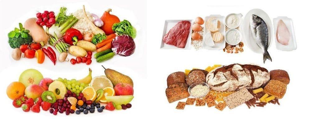 Lebensmittelunverträglichkeit Unverträglichkeit